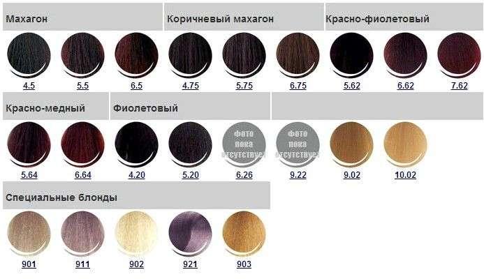 Крем-краска для волос Studio «Kapous»