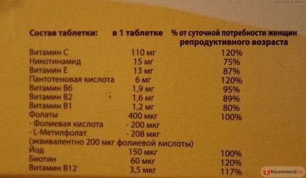 Фемибион инструкция состав