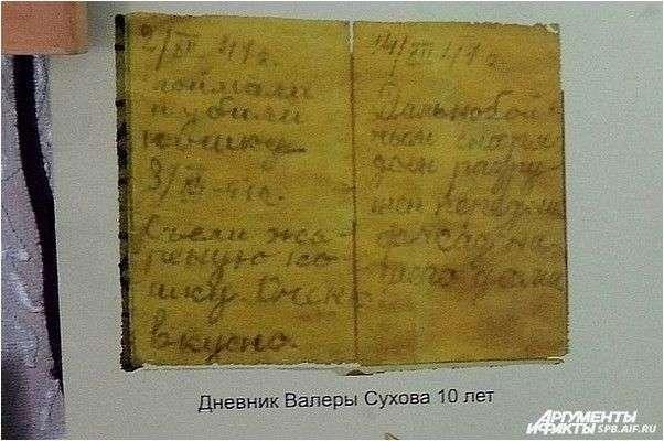 Дневник съеденного