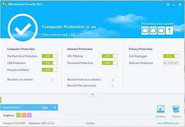 Компьютерная программа Антивирус Qihoo 360 Internet / Total Security